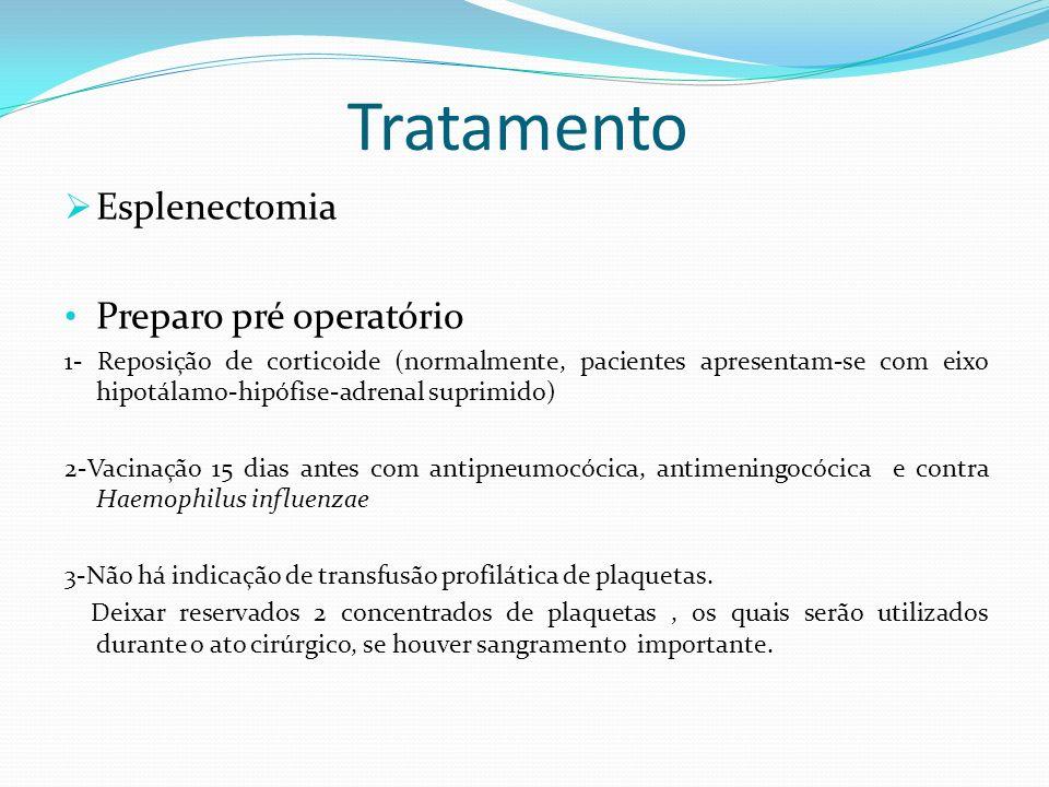 Tratamento Esplenectomia Preparo pré operatório 1- Reposição de corticoide (normalmente, pacientes apresentam-se com eixo hipotálamo-hipófise-adrenal