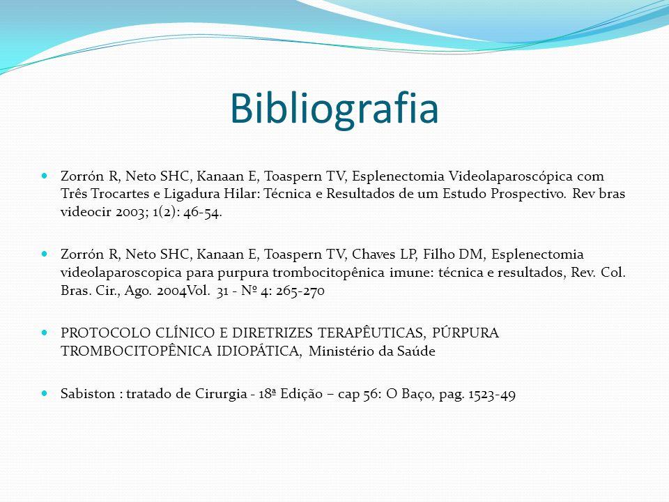 Bibliografia Zorrón R, Neto SHC, Kanaan E, Toaspern TV, Esplenectomia Videolaparoscópica com Três Trocartes e Ligadura Hilar: Técnica e Resultados de