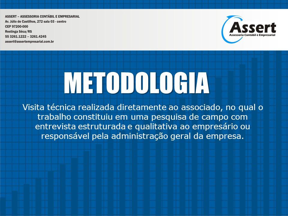 METODOLOGIA Visita técnica realizada diretamente ao associado, no qual o trabalho constituiu em uma pesquisa de campo com entrevista estruturada e qua