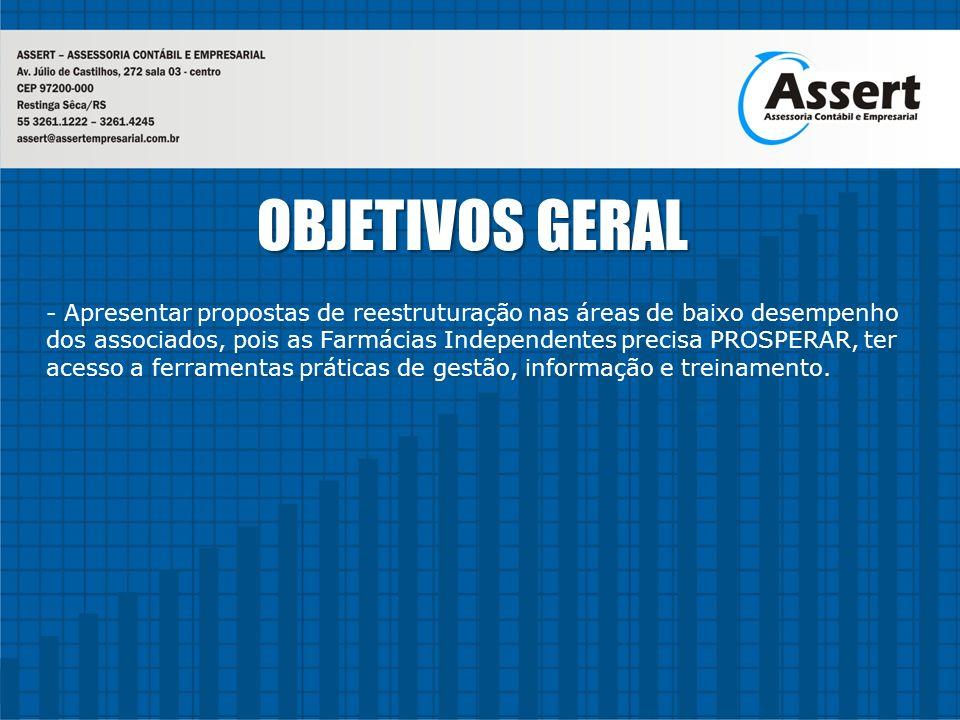 - Apresentar propostas de reestruturação nas áreas de baixo desempenho dos associados, pois as Farmácias Independentes precisa PROSPERAR, ter acesso a