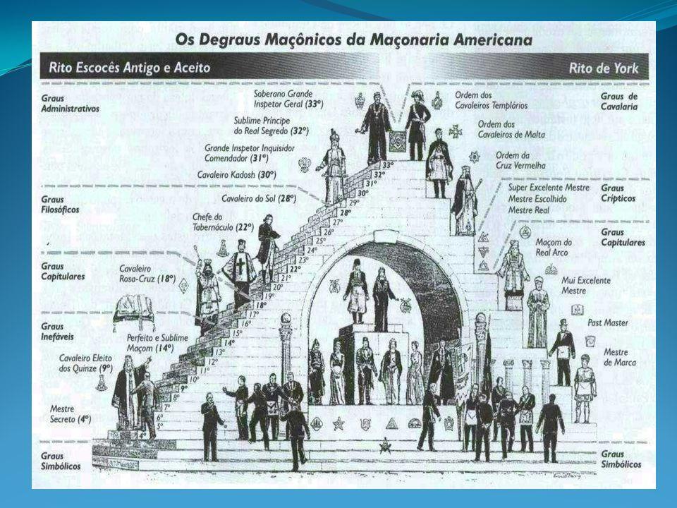 AS SOCIEDADES DE NATUREZA OCULTAS SE CARECTERIZAM PELO FORTE CUNHO RELIGIOSO... A FORMAÇÃO OCULTA DESSES GRUPOS, DOTADOS DE CONCPÇÕES RELIGIOSAS, ADVÊ