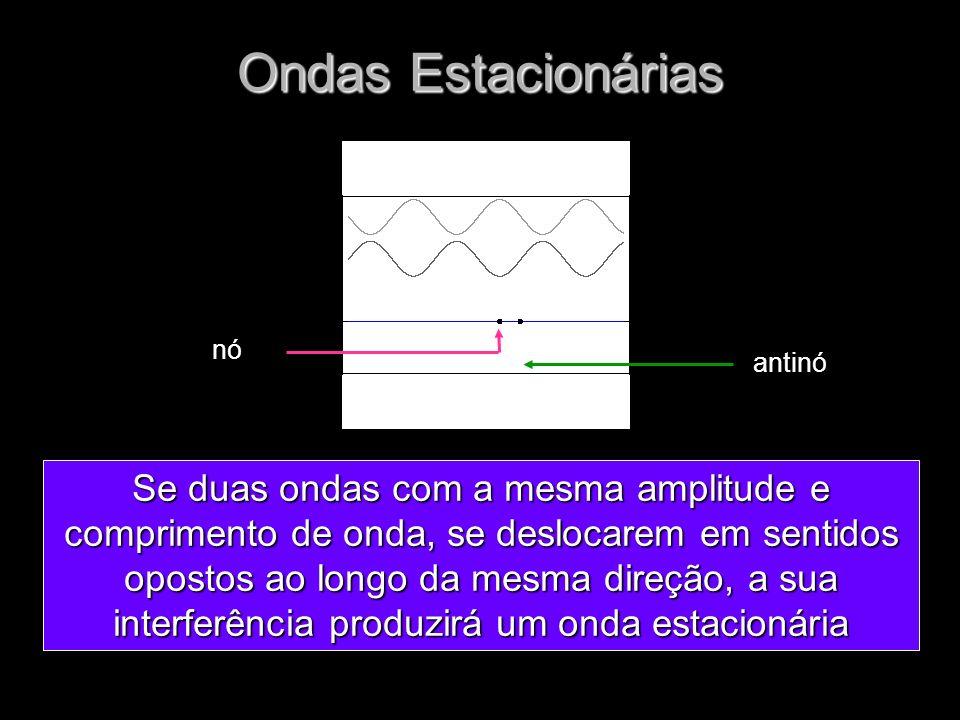 Se duas ondas com a mesma amplitude e comprimento de onda, se deslocarem em sentidos opostos ao longo da mesma direção, a sua interferência produzirá