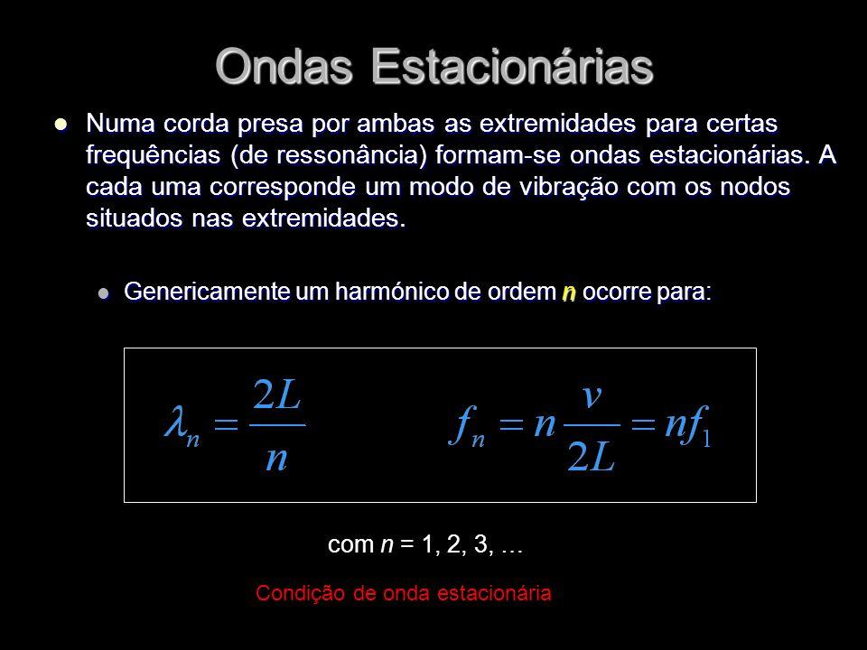 Numa corda presa por ambas as extremidades para certas frequências (de ressonância) formam-se ondas estacionárias. A cada uma corresponde um modo de v