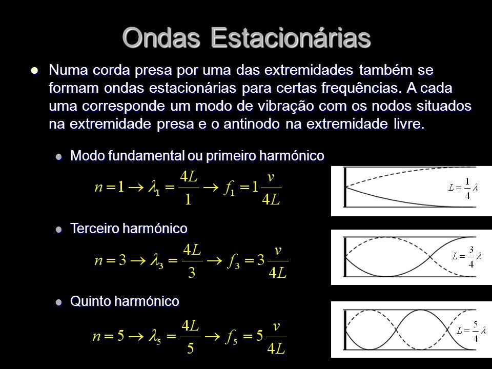 Numa corda presa por uma das extremidades também se formam ondas estacionárias para certas frequências. A cada uma corresponde um modo de vibração com