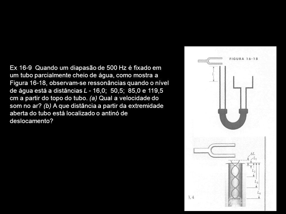 Ex 16-8 Se a velocidade do som é de 340 m/s, quais as frequências permitidas e os comprimentos de onda em um tubo aberto (com ambas as extremidades li