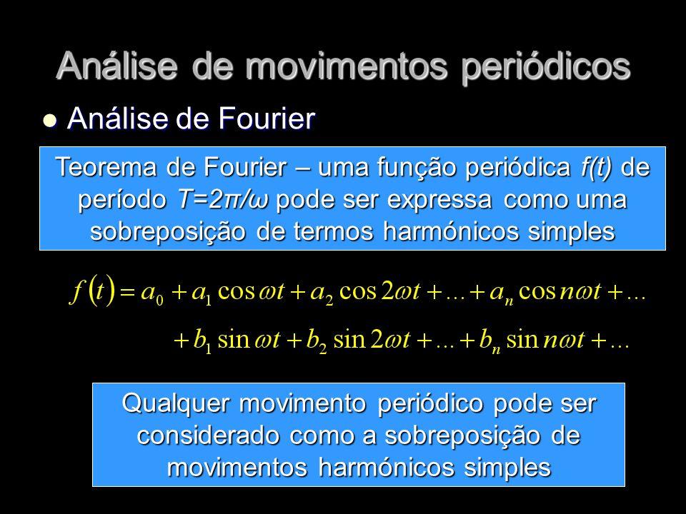 Análise de movimentos periódicos Análise de Fourier Análise de Fourier Qualquer movimento periódico pode ser considerado como a sobreposição de movime