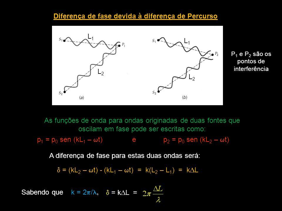 Diferença de fase devida à diferença de Percurso As funções de onda para ondas originadas de duas fontes que oscilam em fase pode ser escritas como: p