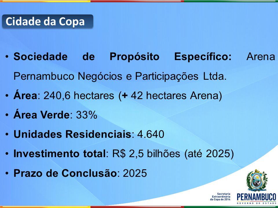 Sociedade de Propósito Específico: Arena Pernambuco Negócios e Participações Ltda. Área: 240,6 hectares (+ 42 hectares Arena) Área Verde: 33% Unidades