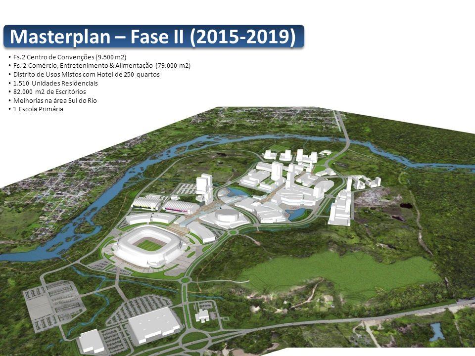 Fs.2 Centro de Convenções (9.500 m2) Fs. 2 Comércio, Entretenimento & Alimentação (79.000 m2) Distrito de Usos Mistos com Hotel de 250 quartos 1.510 U