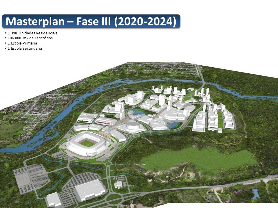 1.390 Unidades Residenciais 106.000 m2 de Escritórios 1 Escola Primária 1 Escola Secundária Masterplan – Fase III (2020-2024)