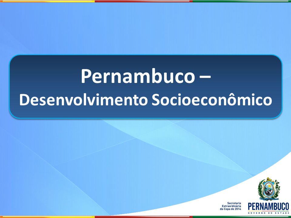 Pernambuco – Desenvolvimento Socioeconômico