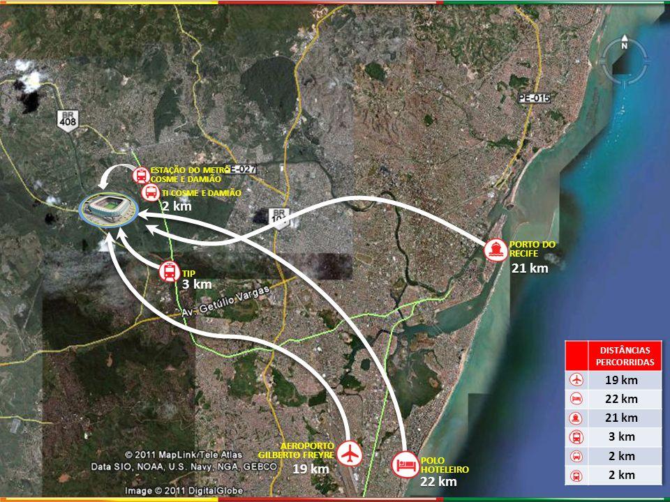19 km 22 km 21 km 3 km 2 km AEROPORTO GILBERTO FREYRE POLO HOTELEIRO TIP PORTO DO RECIFE TI COSME E DAMIÃO ESTAÇÃO DO METRÔ COSME E DAMIÃO 19 km 22 km