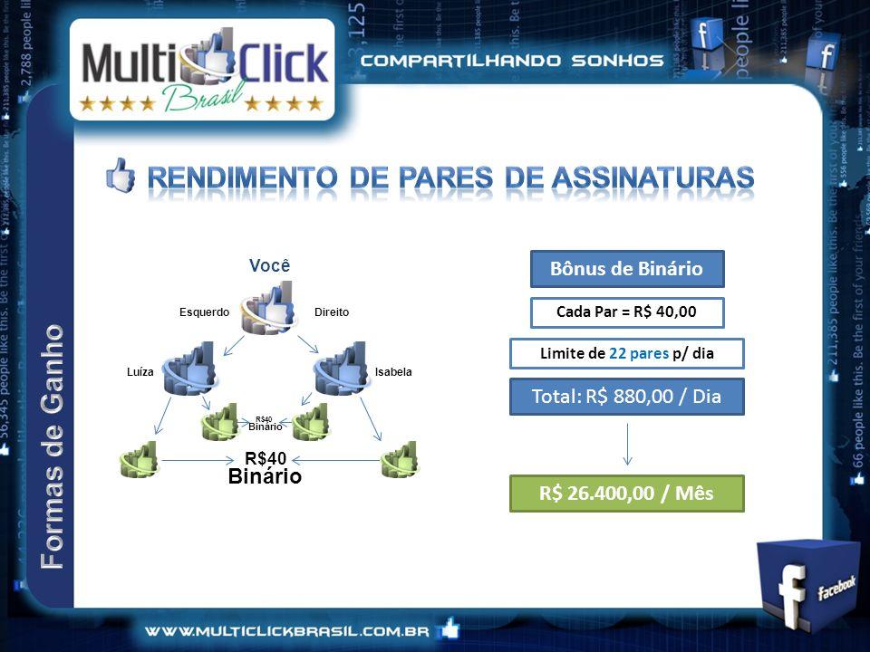 Você EsquerdoDireito LuízaIsabela R$40 Binário R$40 Binário Bônus de Binário Cada Par = R$ 40,00 Limite de 22 pares p/ dia Total: R$ 880,00 / Dia R$ 26.400,00 / Mês