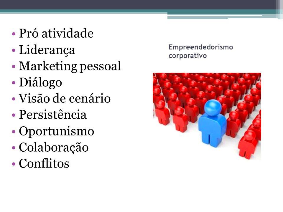 Empreendedorismo corporativo Pró atividade Liderança Marketing pessoal Diálogo Visão de cenário Persistência Oportunismo Colaboração Conflitos