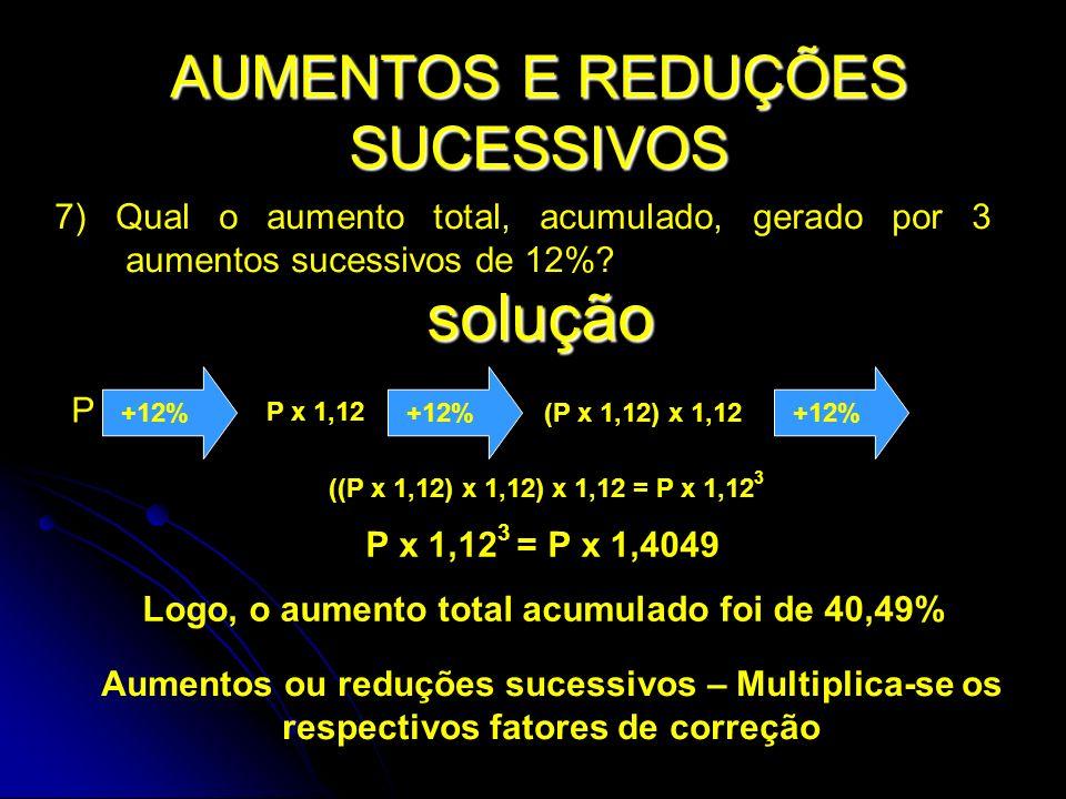 AUMENTOS E REDUÇÕES SUCESSIVOS 7) Qual o aumento total, acumulado, gerado por 3 aumentos sucessivos de 12%? solução P +12% P x 1,12 (P x 1,12) x 1,12