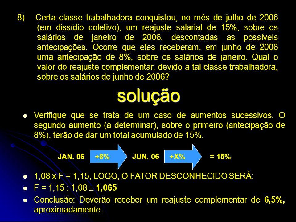 8) Certa classe trabalhadora conquistou, no mês de julho de 2006 (em dissídio coletivo), um reajuste salarial de 15%, sobre os salários de janeiro de