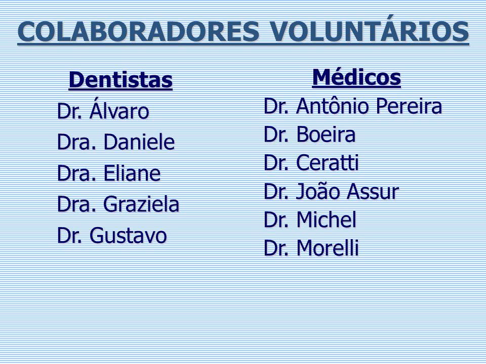 COLABORADORES VOLUNTÁRIOS Dentistas Dr. Álvaro Dra. Daniele Dra. Eliane Dra. Graziela Dr. Gustavo Médicos Dr. Antônio Pereira Dr. Boeira Dr. Ceratti D