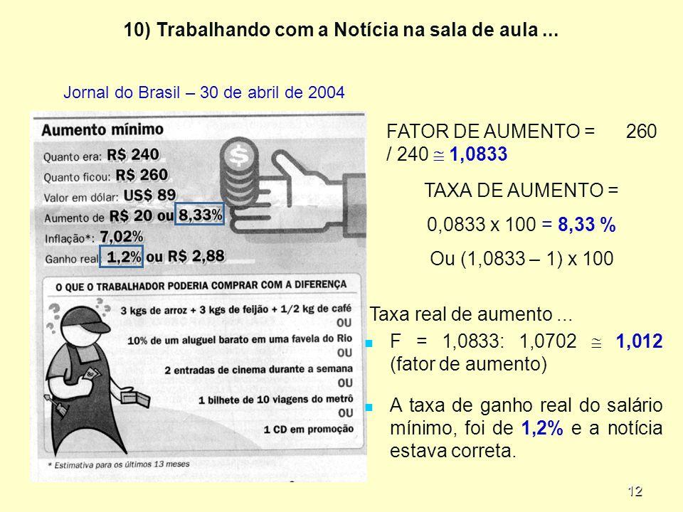 12 FATOR DE AUMENTO = 260 / 240 1,0833 TAXA DE AUMENTO = 0,0833 x 100 = 8,33 % Ou (1,0833 – 1) x 100 Jornal do Brasil – 30 de abril de 2004 10) Trabalhando com a Notícia na sala de aula...