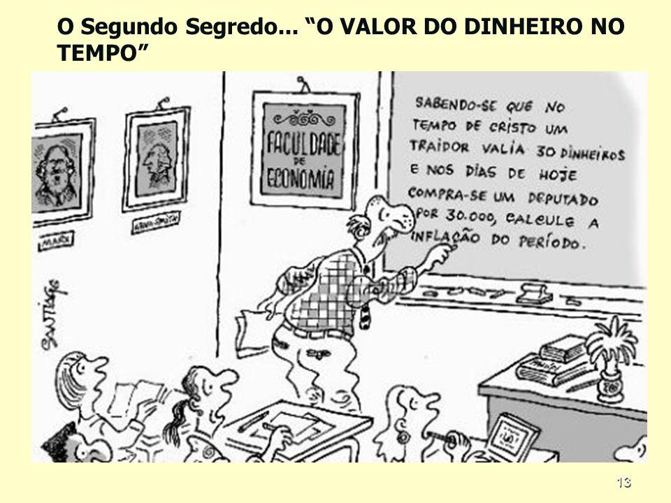 13 O Segundo Segredo... O VALOR DO DINHEIRO NO TEMPO