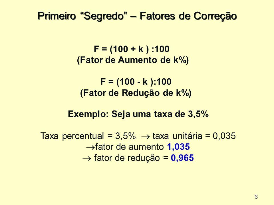8 Primeiro Segredo – Fatores de Correção F = (100 + k ) :100 (Fator de Aumento de k%) F = (100 - k ):100 (Fator de Redução de k%) Exemplo: Seja uma taxa de 3,5% Taxa percentual = 3,5% taxa unitária = 0,035 fator de aumento 1,035 fator de redução = 0,965