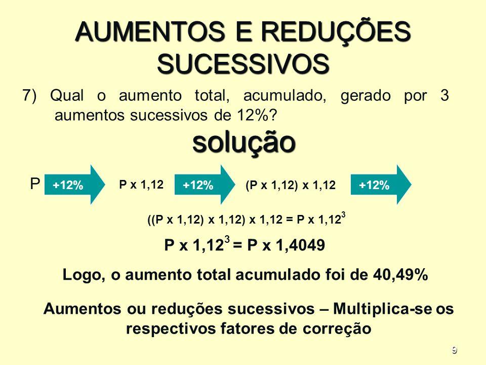9 AUMENTOS E REDUÇÕES SUCESSIVOS 7) Qual o aumento total, acumulado, gerado por 3 aumentos sucessivos de 12%.