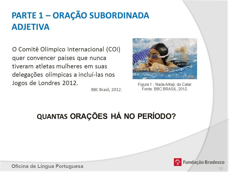 PARTE 1 – ORAÇÃO SUBORDINADA ADJETIVA Oficina de Língua Portuguesa O Comitê Olímpico Internacional (COI) quer convencer países que nunca tiveram atlet