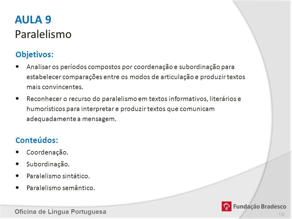 AULA 9 Paralelismo Oficina de Língua Portuguesa Objetivos: Analisar os períodos compostos por coordenação e subordinação para estabelecer comparações