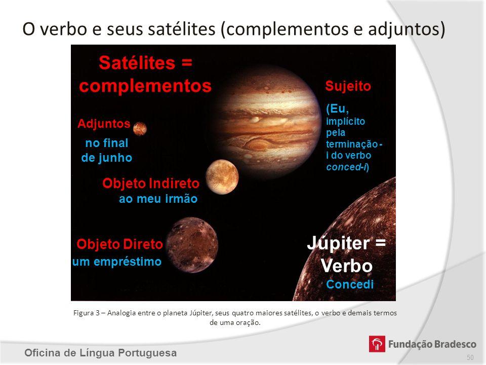 Oficina de Língua Portuguesa Figura 3 – Analogia entre o planeta Júpiter, seus quatro maiores satélites, o verbo e demais termos de uma oração. O verb