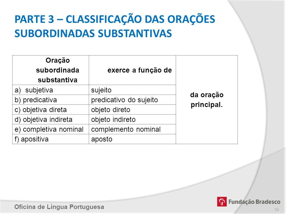 PARTE 3 – CLASSIFICAÇÃO DAS ORAÇÕES SUBORDINADAS SUBSTANTIVAS Oficina de Língua Portuguesa Oração subordinada substantiva exerce a função de da oração