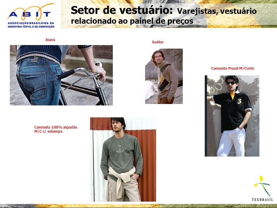 Setor de vestuário: Varejistas, vestuário relacionado ao painel de preços Suéter Jeans Camiseta Piquê M/Curta Camiseta 100% algodão M/C c/ estampa