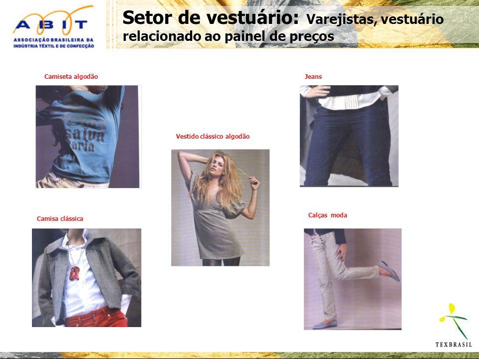 Setor de vestuário: Varejistas, vestuário relacionado ao painel de preços Camiseta algodãoJeans Camisa clássica Vestido clássico algodão Calças moda