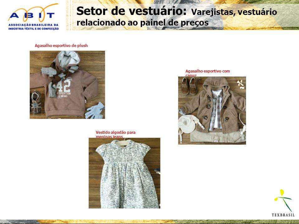 Setor de vestuário: Varejistas, vestuário relacionado ao painel de preços Agasalho esportivo de plush Agasalho esportivo com capuz Vestido algodão para meninas jeans