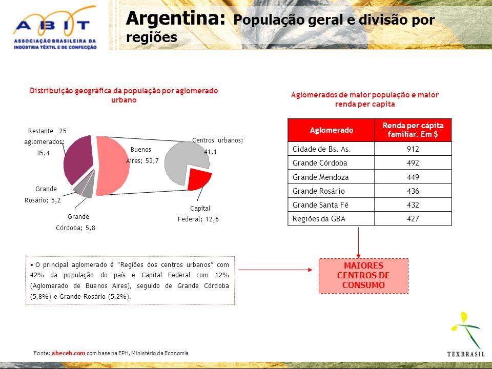 Argentina: População geral e divisão por regiões Aglomerado Renda per cápita familiar.