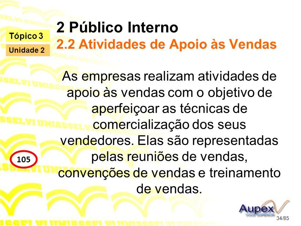 2 Público Interno 2.2 Atividades de Apoio às Vendas As empresas realizam atividades de apoio às vendas com o objetivo de aperfeiçoar as técnicas de co