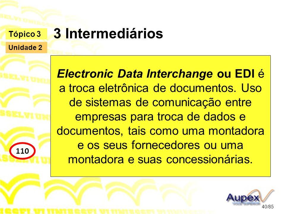 3 Intermediários Electronic Data Interchange ou EDI é a troca eletrônica de documentos. Uso de sistemas de comunicação entre empresas para troca de da