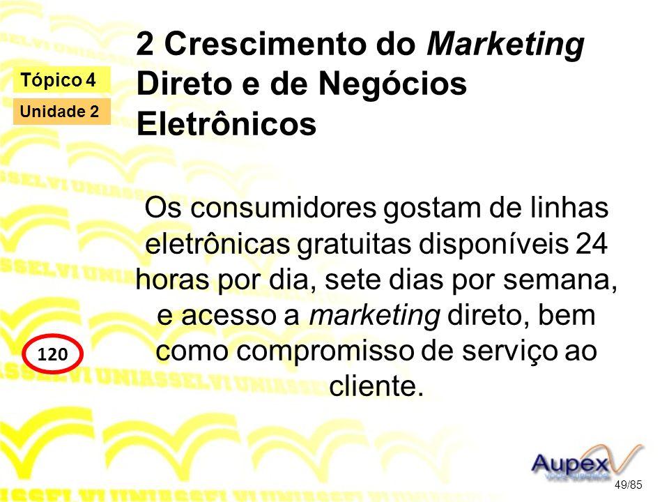 2 Crescimento do Marketing Direto e de Negócios Eletrônicos Os consumidores gostam de linhas eletrônicas gratuitas disponíveis 24 horas por dia, sete