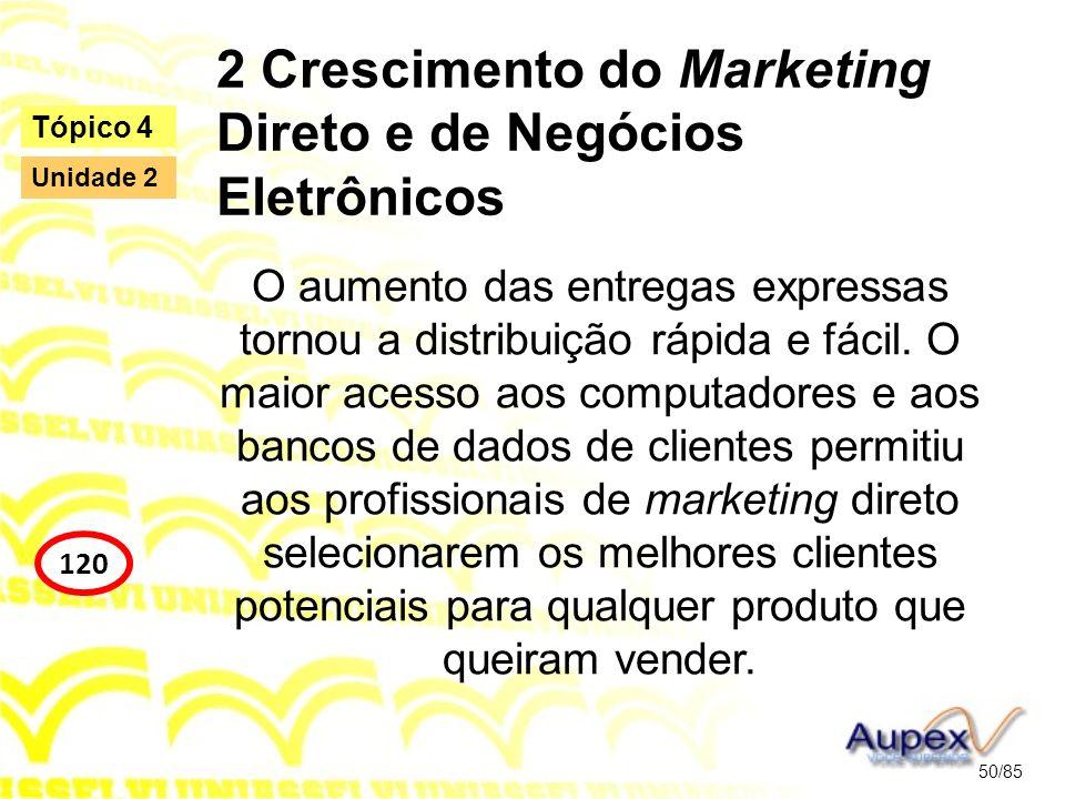 2 Crescimento do Marketing Direto e de Negócios Eletrônicos O aumento das entregas expressas tornou a distribuição rápida e fácil. O maior acesso aos
