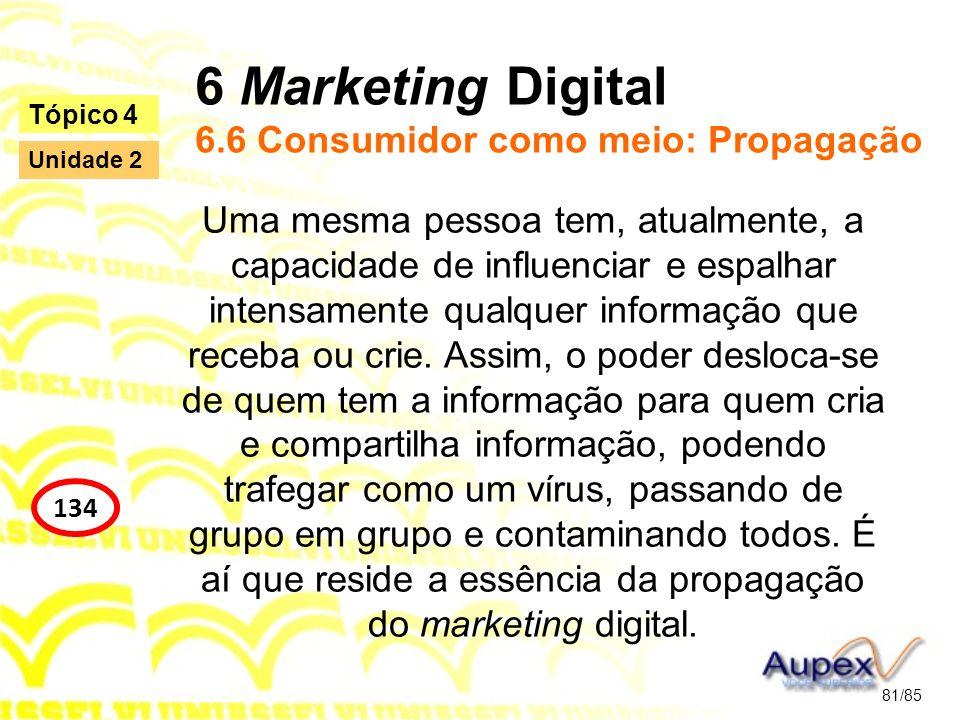 6 Marketing Digital 6.6 Consumidor como meio: Propagação Uma mesma pessoa tem, atualmente, a capacidade de influenciar e espalhar intensamente qualque