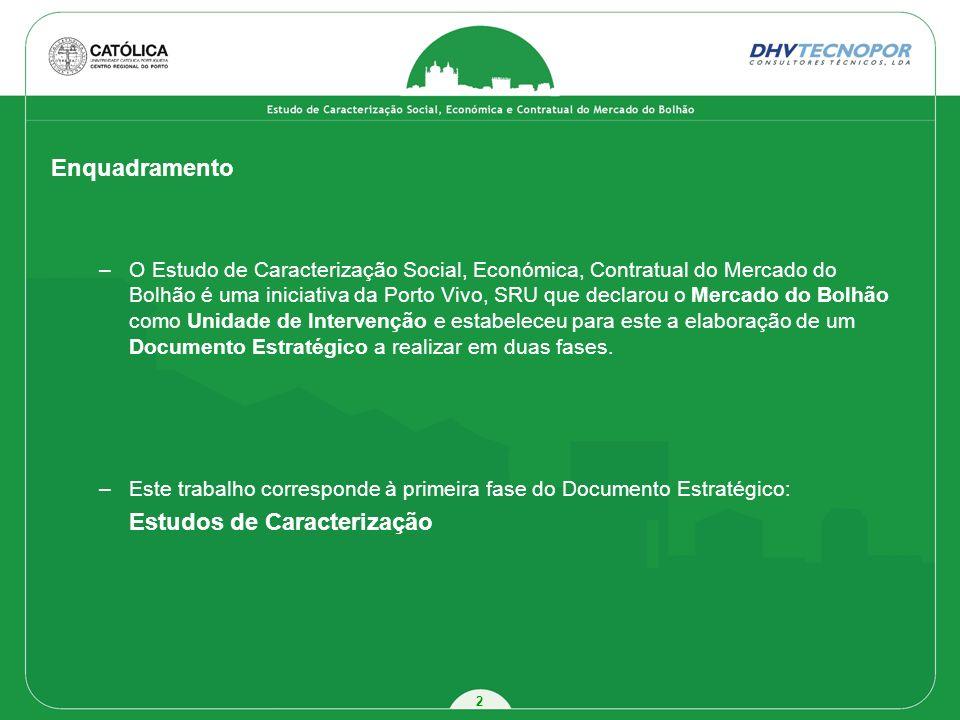 2 Enquadramento –O Estudo de Caracterização Social, Económica, Contratual do Mercado do Bolhão é uma iniciativa da Porto Vivo, SRU que declarou o Merc