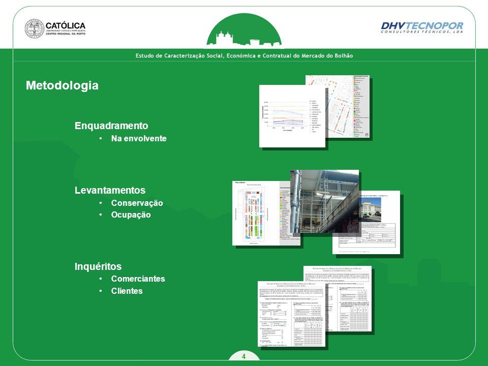 4 Metodologia Enquadramento Na envolvente Levantamentos Conservação Ocupação Inquéritos Comerciantes Clientes