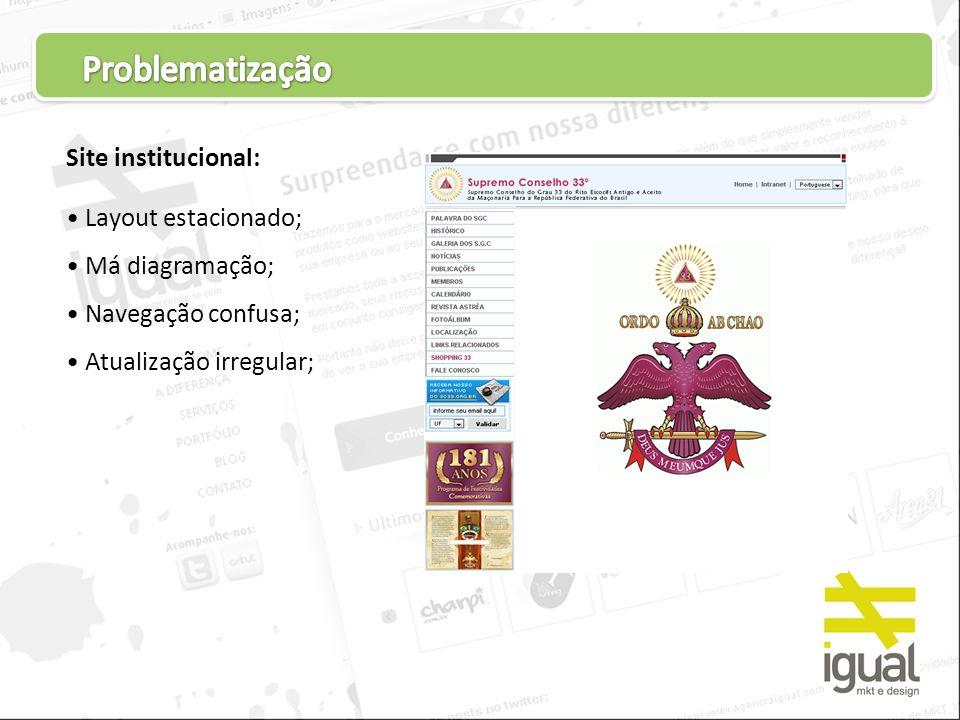 Site institucional: Layout estacionado; Má diagramação; Navegação confusa; Atualização irregular;