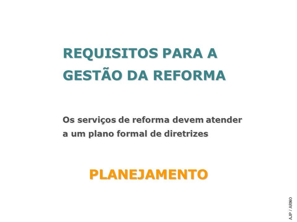 REQUISITOS PARA A GESTÃO DA REFORMA Os serviços de reforma devem atender a um plano formal de diretrizes PLANEJAMENTO AJP / ARNO