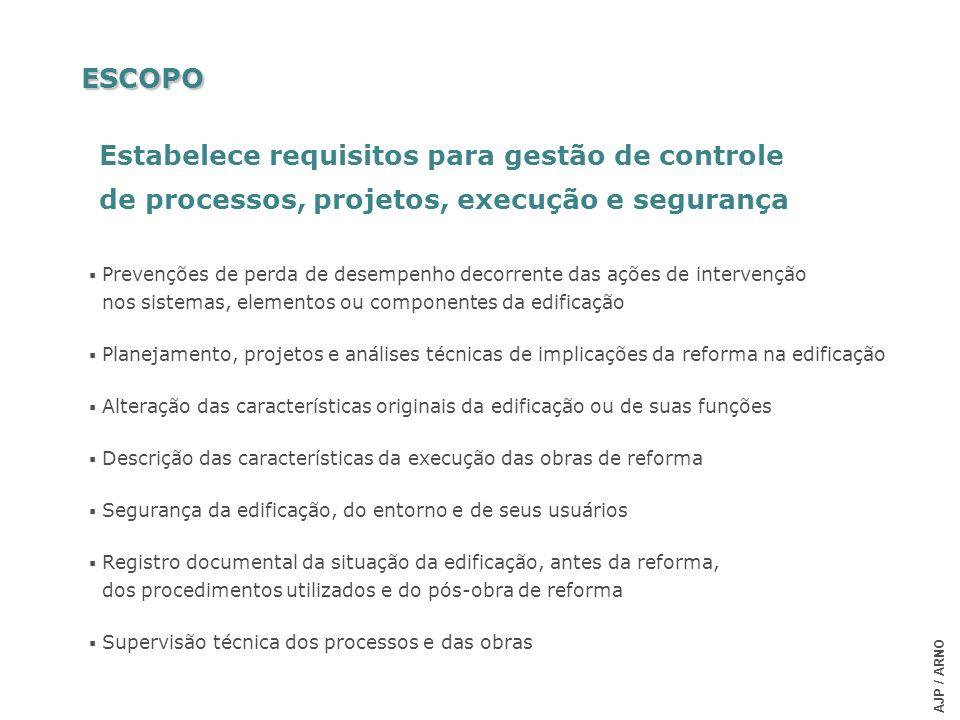 AJP / ARNO Prevenções de perda de desempenho decorrente das ações de intervenção nos sistemas, elementos ou componentes da edificação Planejamento, pr