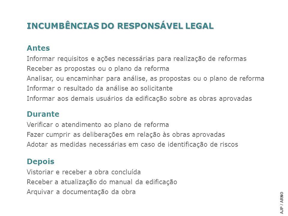 INCUMBÊNCIAS DO RESPONSÁVEL LEGAL AJP / ARNO Antes Informar requisitos e ações necessárias para realização de reformas Receber as propostas ou o plano