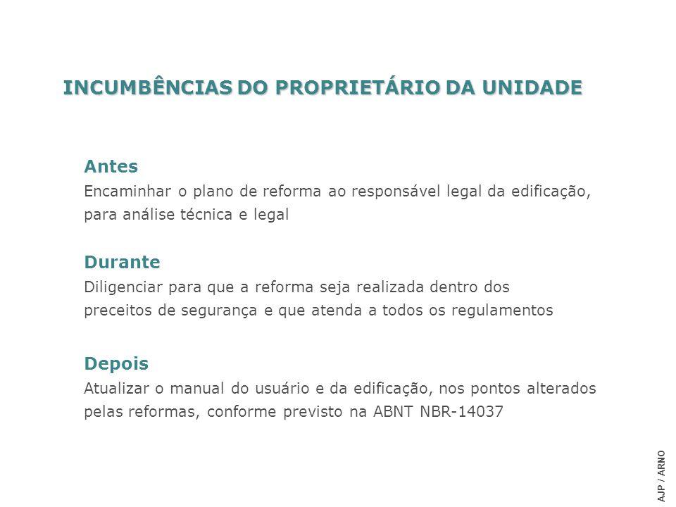 INCUMBÊNCIAS DO PROPRIETÁRIO DA UNIDADE AJP / ARNO Antes Encaminhar o plano de reforma ao responsável legal da edificação, para análise técnica e lega