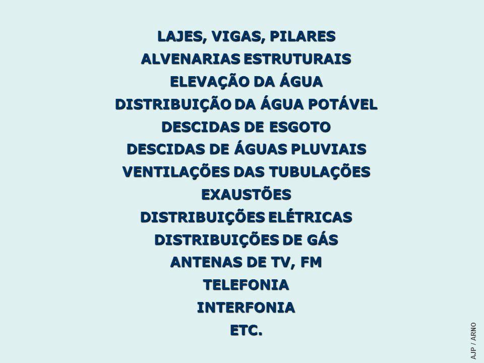LAJES, VIGAS, PILARES ALVENARIAS ESTRUTURAIS ELEVAÇÃO DA ÁGUA DISTRIBUIÇÃO DA ÁGUA POTÁVEL DESCIDAS DE ESGOTO DESCIDAS DE ÁGUAS PLUVIAIS VENTILAÇÕES D
