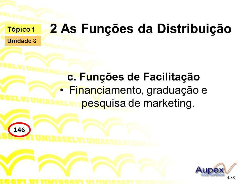 2 As Funções da Distribuição c. Funções de Facilitação Financiamento, graduação e pesquisa de marketing. 4/38 Tópico 1 146 Unidade 3