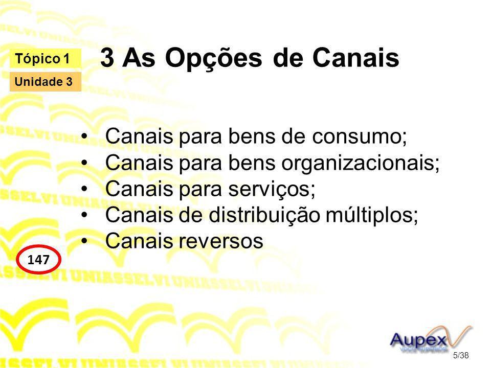 3 As Opções de Canais Canais para bens de consumo; Canais para bens organizacionais; Canais para serviços; Canais de distribuição múltiplos; Canais reversos 5/38 Tópico 1 147 Unidade 3