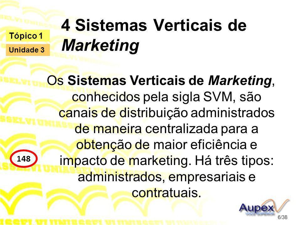 4 Sistemas Verticais de Marketing Os Sistemas Verticais de Marketing, conhecidos pela sigla SVM, são canais de distribuição administrados de maneira c