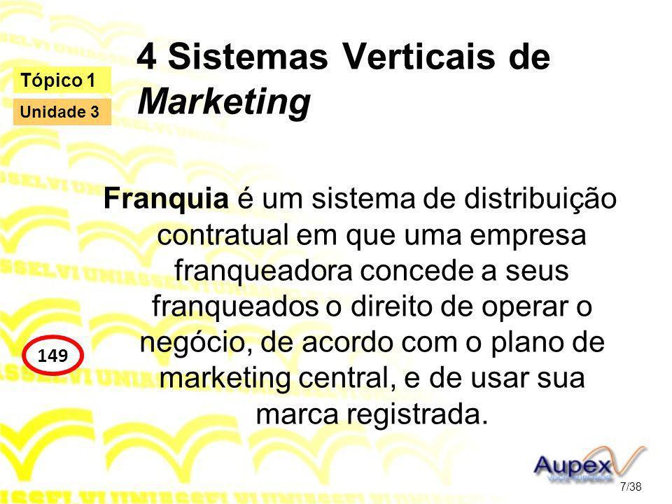 4 Sistemas Verticais de Marketing Franquia é um sistema de distribuição contratual em que uma empresa franqueadora concede a seus franqueados o direito de operar o negócio, de acordo com o plano de marketing central, e de usar sua marca registrada.